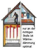 hochwertige baustoffe warmedammung oberste geschossdecke. Black Bedroom Furniture Sets. Home Design Ideas